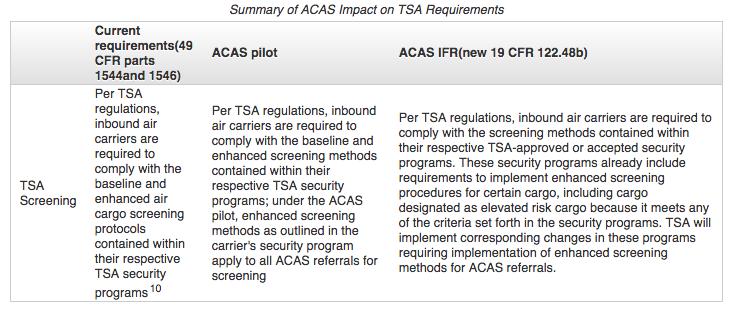 TSA reqs